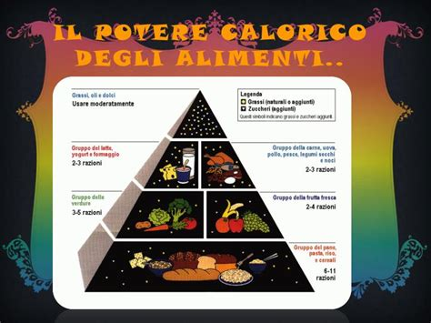 potere calorico alimenti ppt apparato digerente powerpoint presentation id 6095568
