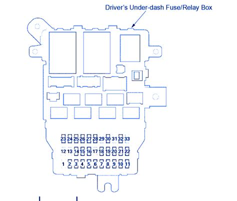 2004 acura tl fuse box diagram acura rl 2004 fuse box block circuit breaker diagram