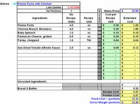 Restaurant Accounting Template by Restaurant Inventory Recipe Costing Menu Profitability