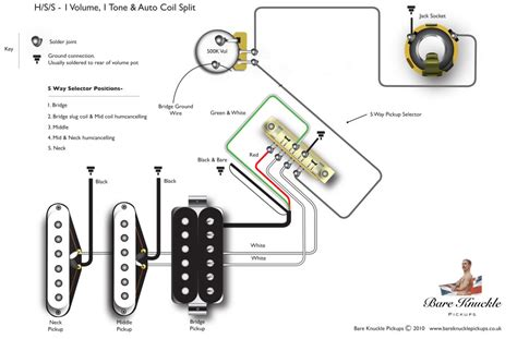 hss wiring with no tone pots