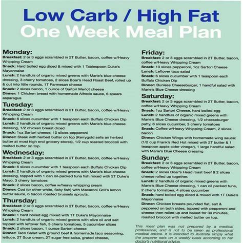 Printable Lchf Recipes | generosities of the heart a recipe blog for type 2
