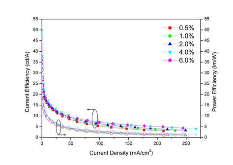 light emitting diode equation light emitting diode formula 28 images light emitting diode formula 28 images