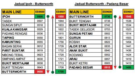 Jadual Ktm Butterworth Senang Travel Jadual Tambang Tiket Ets Kl Padang Besar