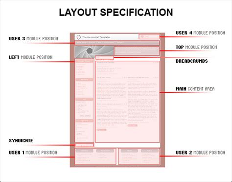 Html Layout Specification | free templates blog 187 joomla 1 5 x 187 our most advanced