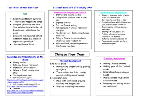 new year topic ideas search teaching resources tes