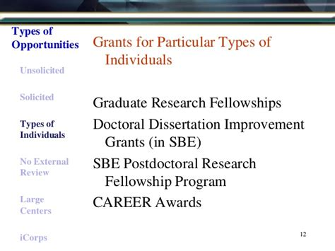nsf doctoral dissertation improvement grant aom nsf funding pdw 2013