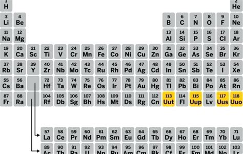 printable periodic table with atomic mass and names periodic table elements names thelt co