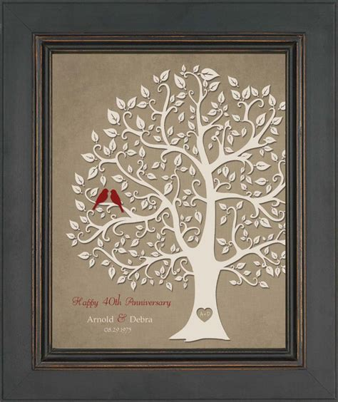 40th Wedding Anniversary Gift Ruby by 40th Anniversary Gift For Parents 8x10 Print 40th Ruby