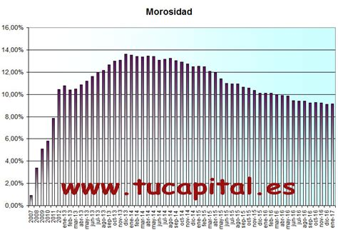 deposito plazo fijo banco popular elcinedencomp blog