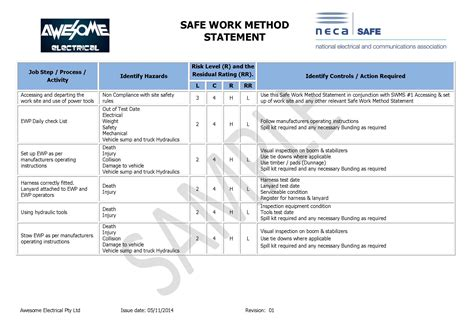 swms templates construction work high risk construction work nsw