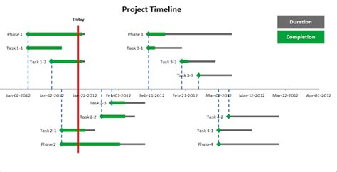 timeline graph template 5 bonus ideas that will make your project timeline