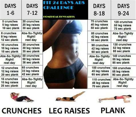 24 day ab challenge results24 day abs challenge 24 days abs challenge home healthy habits