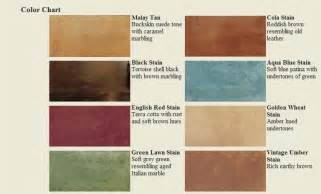 concrete acid stain color chart color cap stained concrete acid stains colored concrete