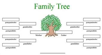 Family Tree Template Docs by Family Tree Template Word Peerpex