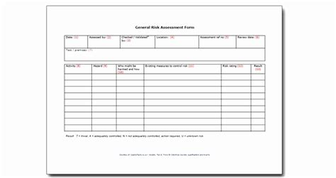 electricians risk assessment template 5 blank risk assessment template free oryrt templatesz234