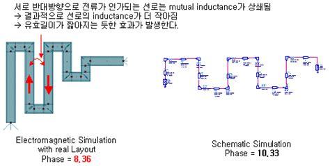 planar inductor simulator planar inductor simulation 28 images em simulation evolution within circuit design sonnet