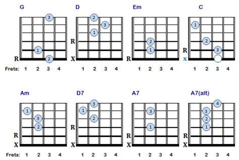 American Pie Guitar Chords And Lyrics