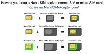 Microsim To Nanosim Template by Can A Nano Sim Card Fit In A Samsung Duos Quora