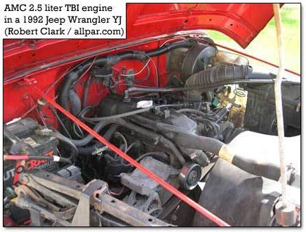 jeep  wrangler engine diagram wiring diagram