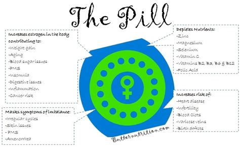 best birth control pill for mood swings the real truth about birth control pills that no one talks