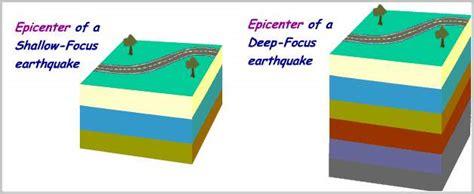 earthquake focus earthquake focus www pixshark com images galleries