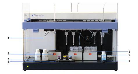 Spu Prepares Us For chemunex 174 rapid microbiology analyzers biom 233 rieux