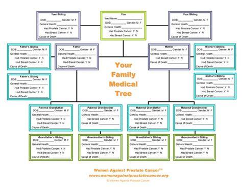 tree charts family tree forms pedigree chart wapc s family
