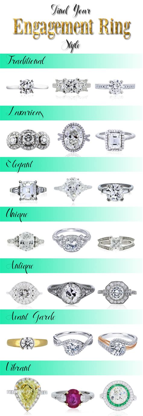engagement ring style guide raymond jewelers