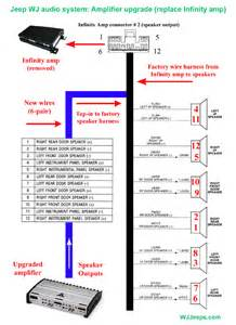 1998 jeep wiring diagram radio 1998 jeep free wiring diagrams