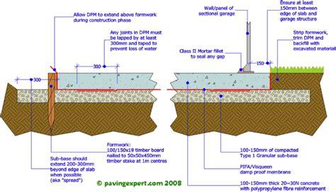 Patio Foundation Depth by Pavingexpert Plain Concrete Hardstandings