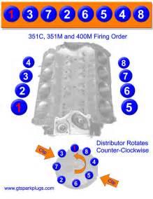 Ford 360 Firing Order Ford 351c 351m 400m Firing Order Gtsparkplugs
