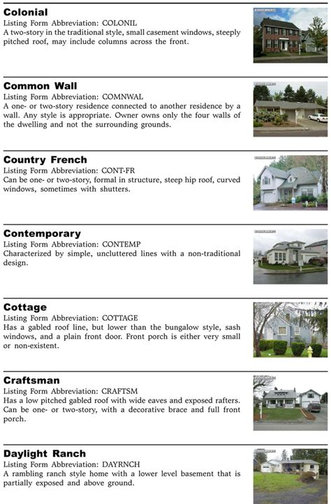 characteristics of house styles characteristics of house styles