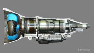 With Automatic Transmission How To Spot Potential Transmission Problems When Test