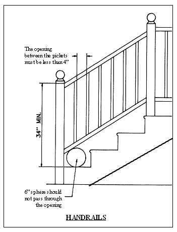 Banister Railing Height Exceptional Stair Handrail Code Woodworking Info And