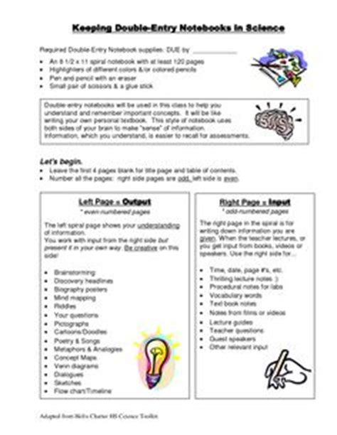 science notebook table of contents template 1000 images about interactive notebook on