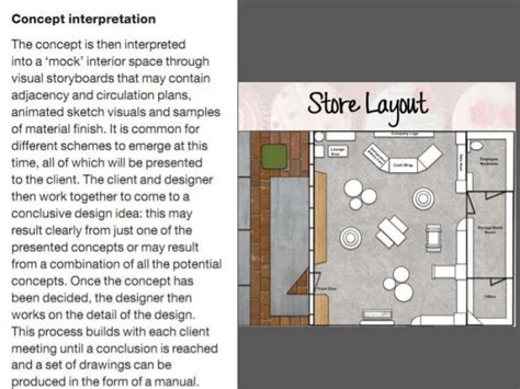 retail store layout design ppt retail design and planning or how to design great store