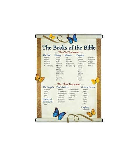 books of the bible pictures the books of the bible chart grade k 8 carson dellosa
