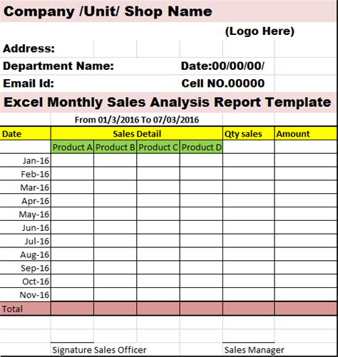 Sales Analysis Report Format