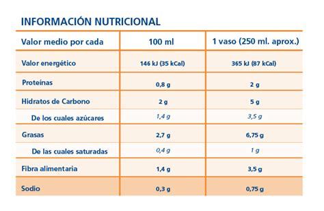 productos sin sal para hipertensos alimentaci 243 n baja en sal atenci 243 n a los mayores