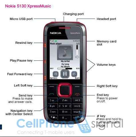 nokia 5130 phone themes nokia 5130 xpress music red and pearl aqua coming to t