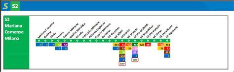 treni rogoredo pavia metropolitana linea s2 passante ferroviario