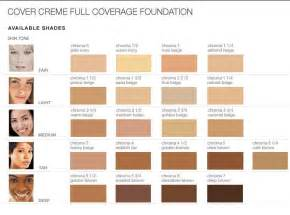 what is my foundation color what color is ivory skin hairs model