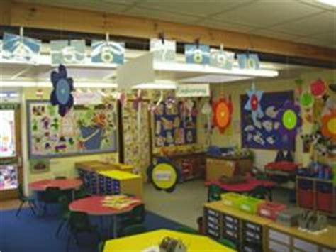 classroom layout ideas reception 1000 images about classroom layout on pinterest eyfs