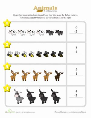 Beginners Math Worksheets by Subtraction Beginning Math Worksheet Education
