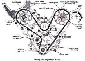 Renault Clio Cambelt Change Interval Proper Auto Repair Service Toyota Lexus Honda Acura