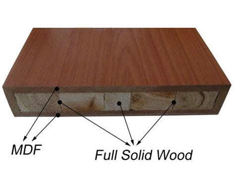 Home Depot Interior Double Doors brl solid core vs hollow core doors when and why would