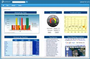 Bench Mark Meaning Gainseeker Enterprise Dashboard Module Dashboards For