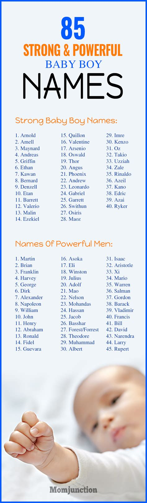 strong boy names image gallery powerful names