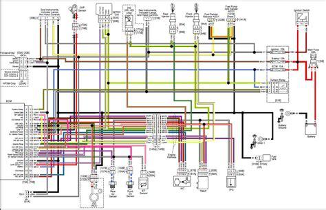 harley davidson wiring diagram harley wiring diagram 2006 fatboy harley davidson charging