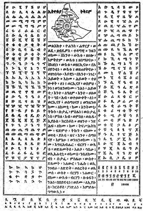 printable ethiopian alphabet learn amharic alphabet quick tip amharic fidel youtube